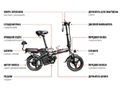 Электровелосипед iconBIT E-BIKE K202 - Фото 5