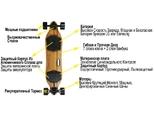 Электроскейтборд Armo Board Gen 2 (PRO 6.4Ah/25km +2PU) - Фото 6